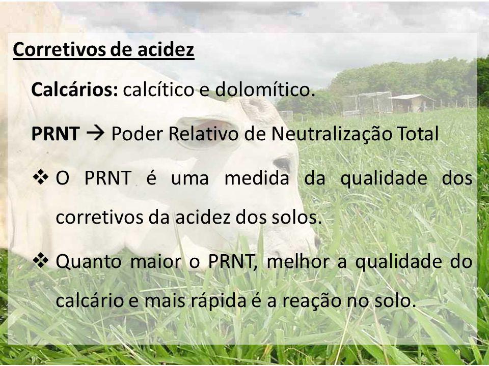 Corretivos de acidez Calcários: calcítico e dolomítico. PRNT  Poder Relativo de Neutralização Total  O PRNT é uma medida da qualidade dos corretivos