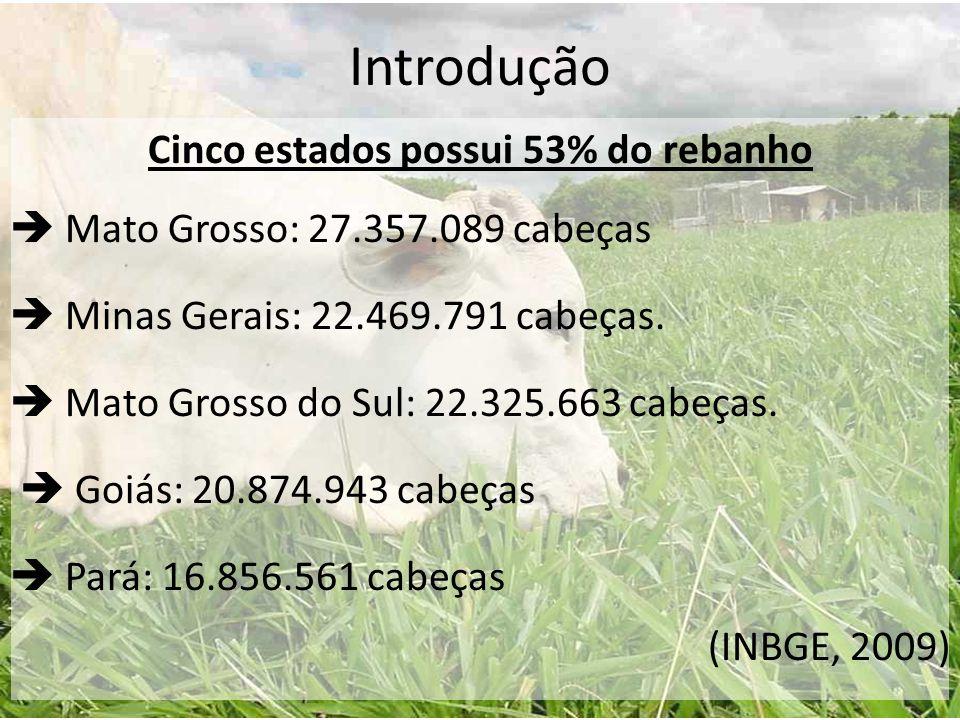 Introdução Cinco estados possui 53% do rebanho  Mato Grosso: 27.357.089 cabeças  Minas Gerais: 22.469.791 cabeças.  Mato Grosso do Sul: 22.325.663