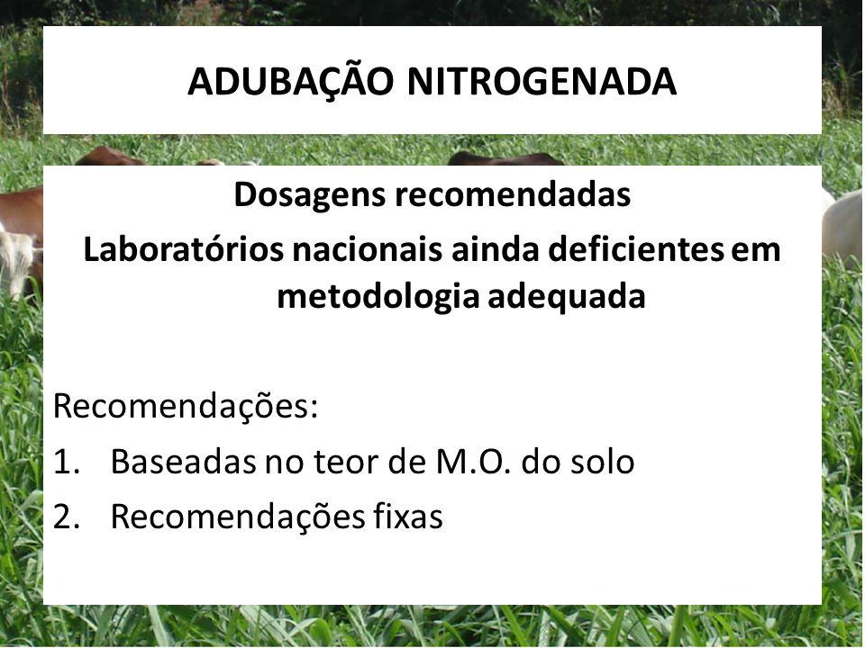 ADUBAÇÃO NITROGENADA Dosagens recomendadas Laboratórios nacionais ainda deficientes em metodologia adequada Recomendações: 1.Baseadas no teor de M.O.