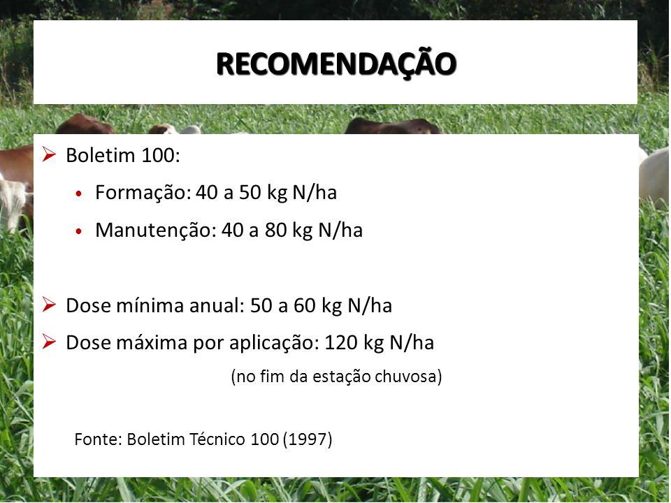 RECOMENDAÇÃO  Boletim 100: Formação: 40 a 50 kg N/ha Manutenção: 40 a 80 kg N/ha  Dose mínima anual: 50 a 60 kg N/ha  Dose máxima por aplicação: 12