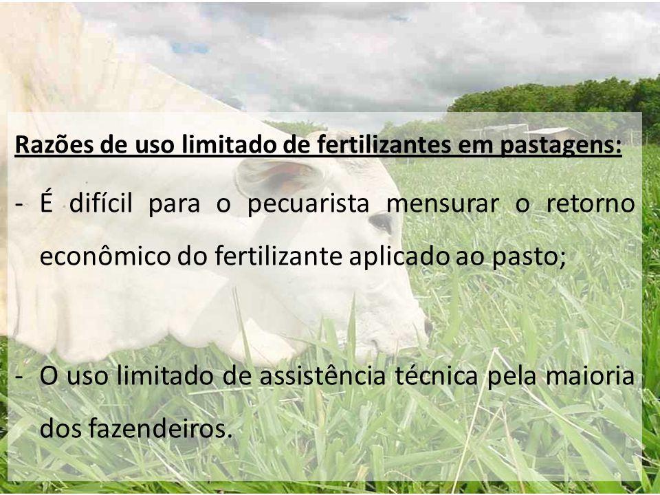 Razões de uso limitado de fertilizantes em pastagens: -É difícil para o pecuarista mensurar o retorno econômico do fertilizante aplicado ao pasto; -O