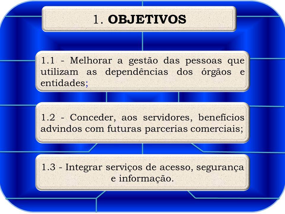 1. OBJETIVOS 1.1 - Melhorar a gestão das pessoas que utilizam as dependências dos órgãos e entidades; 1.2 - Conceder, aos servidores, benefícios advin
