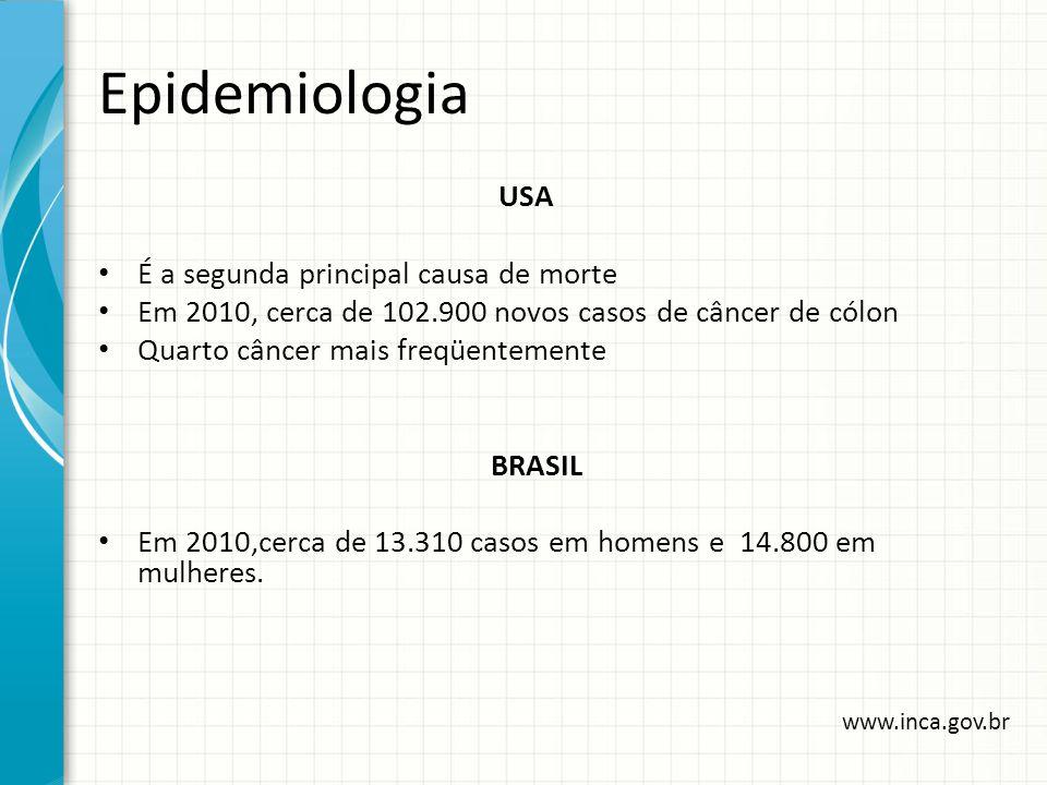 Epidemiologia USA É a segunda principal causa de morte Em 2010, cerca de 102.900 novos casos de câncer de cólon Quarto câncer mais freqüentemente BRAS