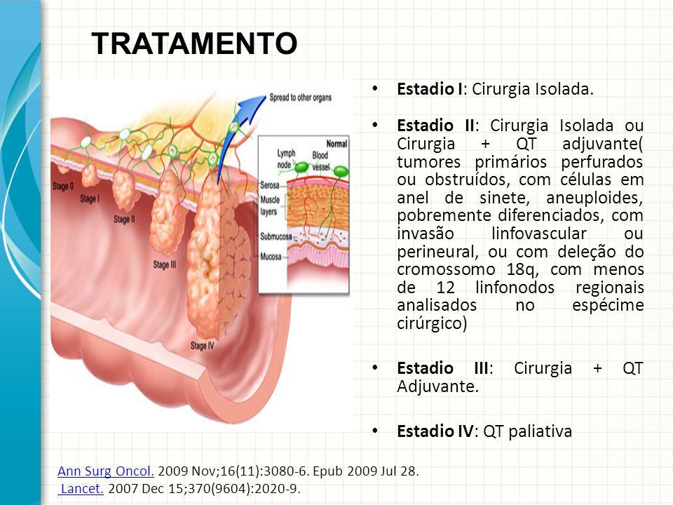 Estadio I: Cirurgia Isolada. Estadio II: Cirurgia Isolada ou Cirurgia + QT adjuvante( tumores primários perfurados ou obstruídos, com células em anel