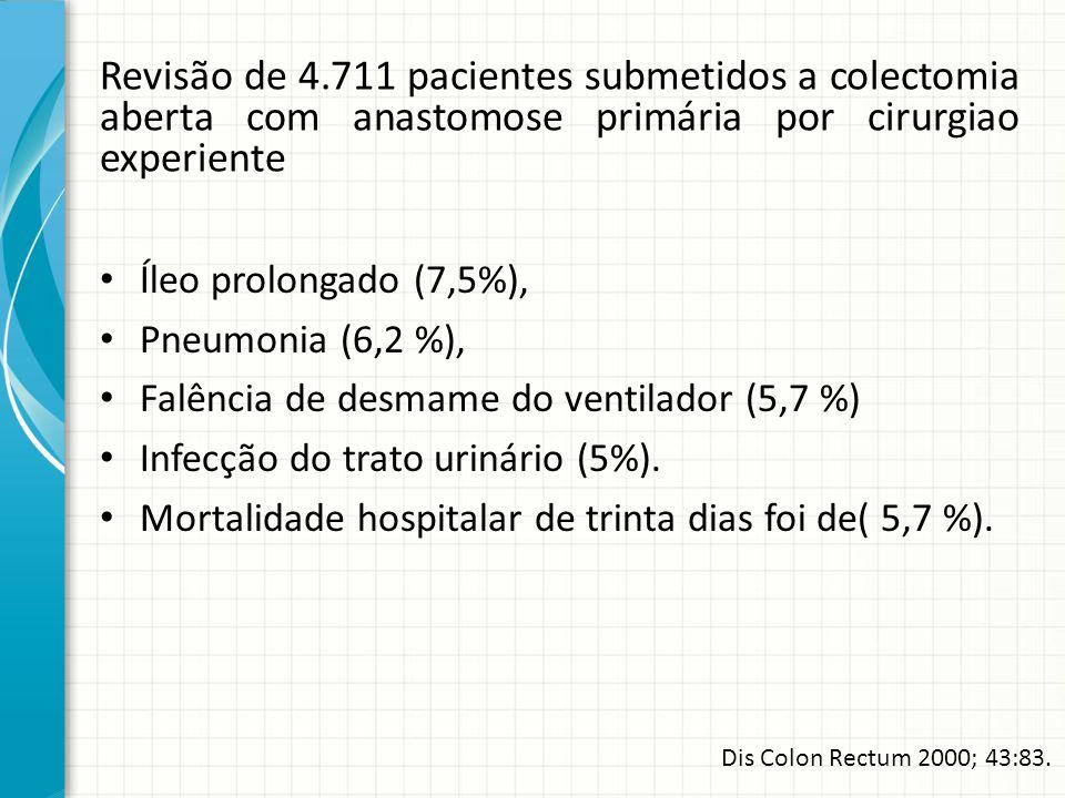 Revisão de 4.711 pacientes submetidos a colectomia aberta com anastomose primária por cirurgiao experiente Íleo prolongado (7,5%), Pneumonia (6,2 %),