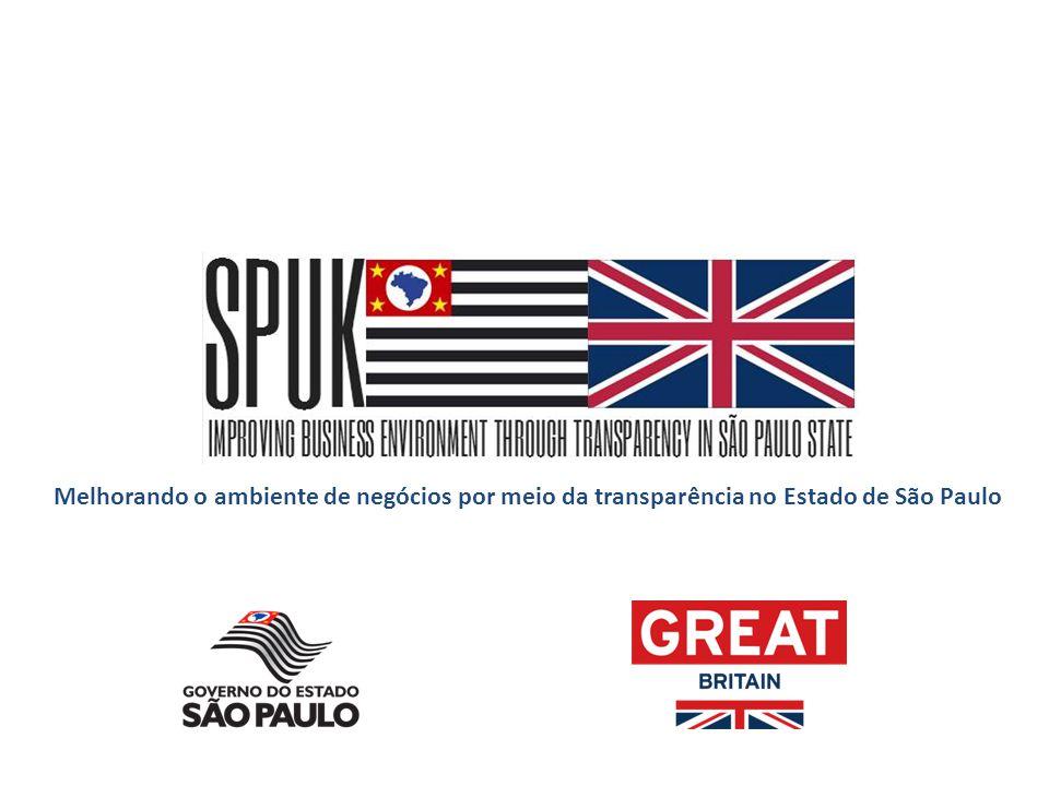 Melhorando o ambiente de negócios por meio da transparência no Estado de São Paulo