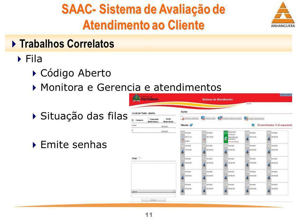 11  Trabalhos Correlatos  Fila  Código Aberto  Monitora e Gerencia e atendimentos  Situação das filas  Emite senhas SAAC- Sistema de Avaliação d