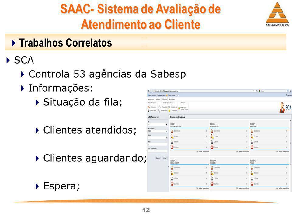 12  Trabalhos Correlatos  SCA  Controla 53 agências da Sabesp  Informações:  Situação da fila;  Clientes atendidos;  Clientes aguardando;  Esp