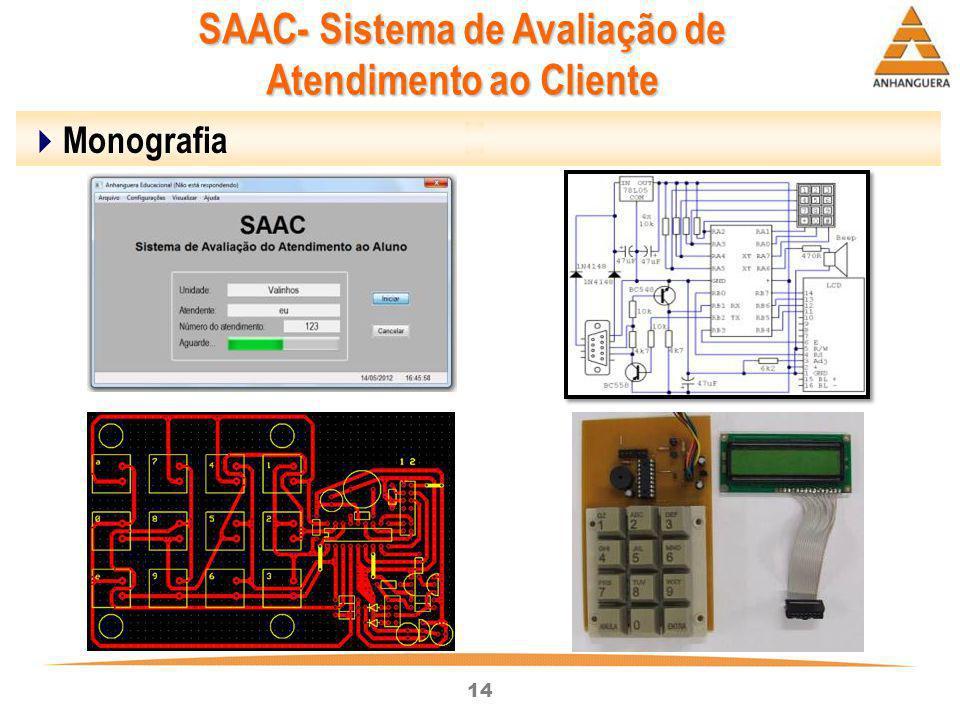 14  Monografia SAAC- Sistema de Avaliação de Atendimento ao Cliente