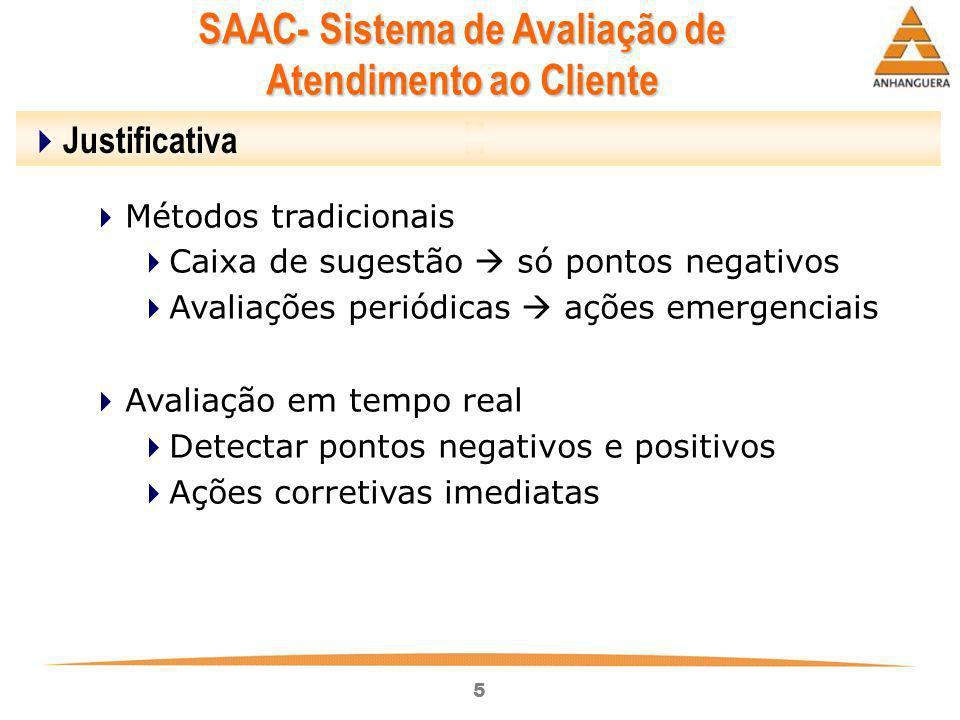 5  Justificativa  Métodos tradicionais  Caixa de sugestão  só pontos negativos  Avaliações periódicas  ações emergenciais  Avaliação em tempo r