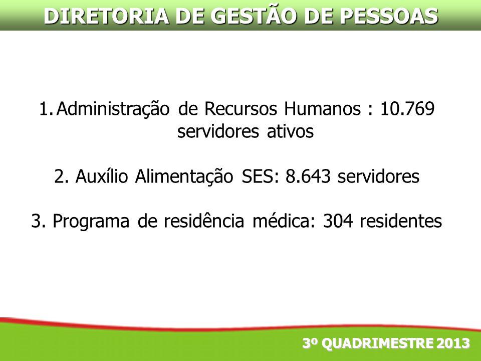 3º QUADRIMESTRE 2013 1.Administração de Recursos Humanos : 10.769 servidores ativos 2. Auxílio Alimentação SES: 8.643 servidores 3. Programa de residê