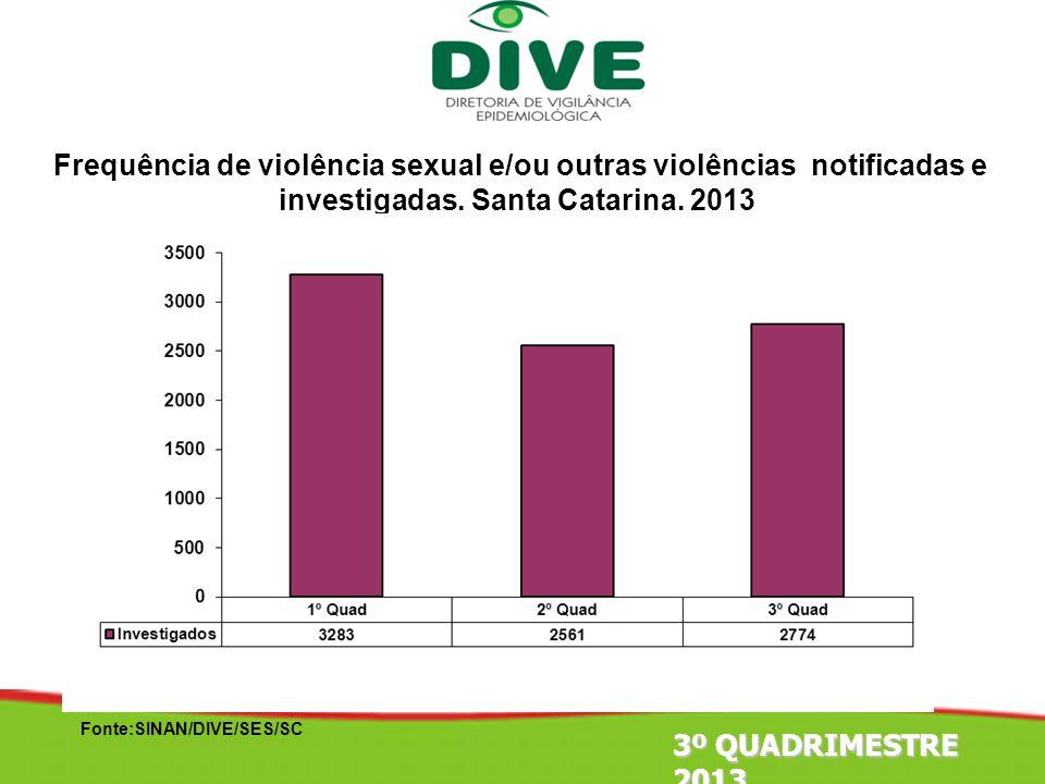 Frequência de violência sexual e/ou outras violências notificadas e investigadas. Santa Catarina. 2013 3º QUADRIMESTRE 2013 Fonte:SINAN/DIVE/SES/SC
