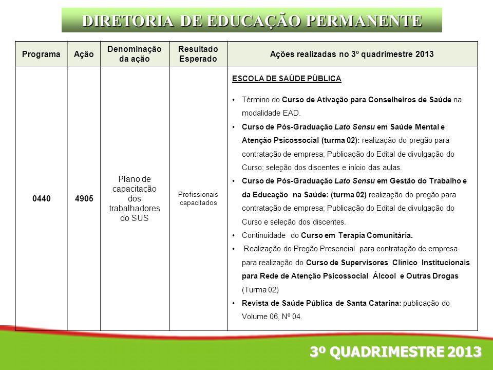 DIRETORIA DE EDUCAÇÃO PERMANENTE ProgramaAção Denominação da ação Resultado Esperado Ações realizadas no 3º quadrimestre 2013 04404905 Plano de capaci