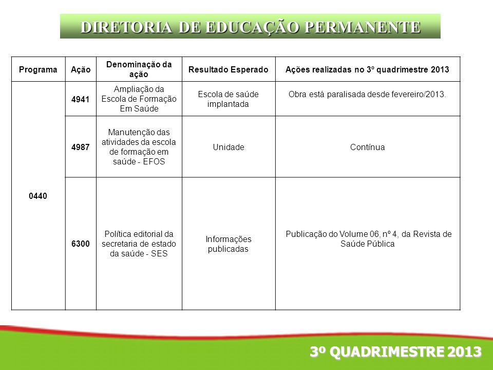 DIRETORIA DE EDUCAÇÃO PERMANENTE ProgramaAção Denominação da ação Resultado EsperadoAções realizadas no 3º quadrimestre 2013 0440 4941 Ampliação da Es