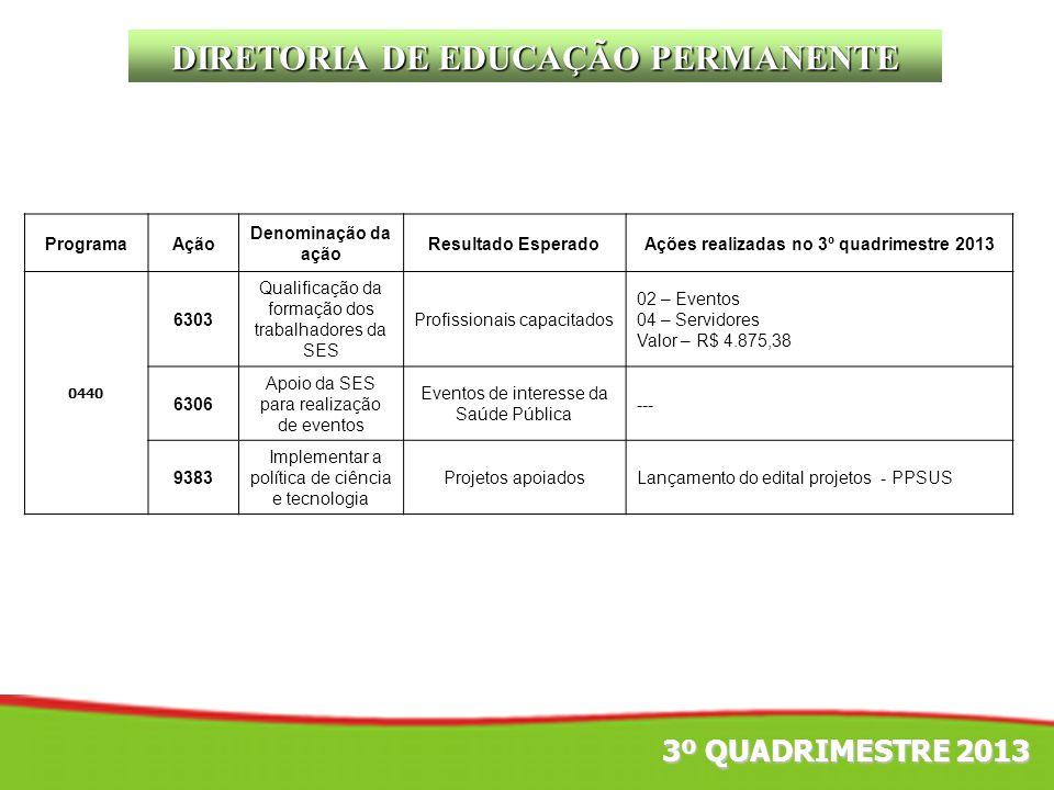 DIRETORIA DE EDUCAÇÃO PERMANENTE ProgramaAção Denominação da ação Resultado EsperadoAções realizadas no 3º quadrimestre 2013 0440 6303 Qualificação da