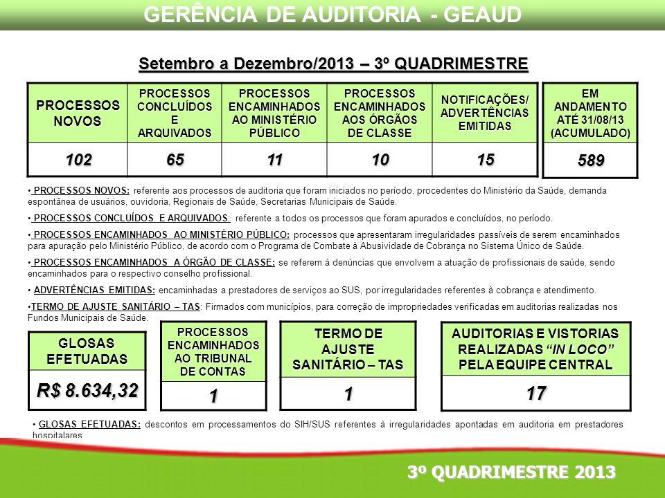 GERÊNCIA DE AUDITORIA - GEAUD Setembro a Dezembro/2013 – 3º QUADRIMESTRE PROCESSOS NOVOS: referente aos processos de auditoria que foram iniciados no