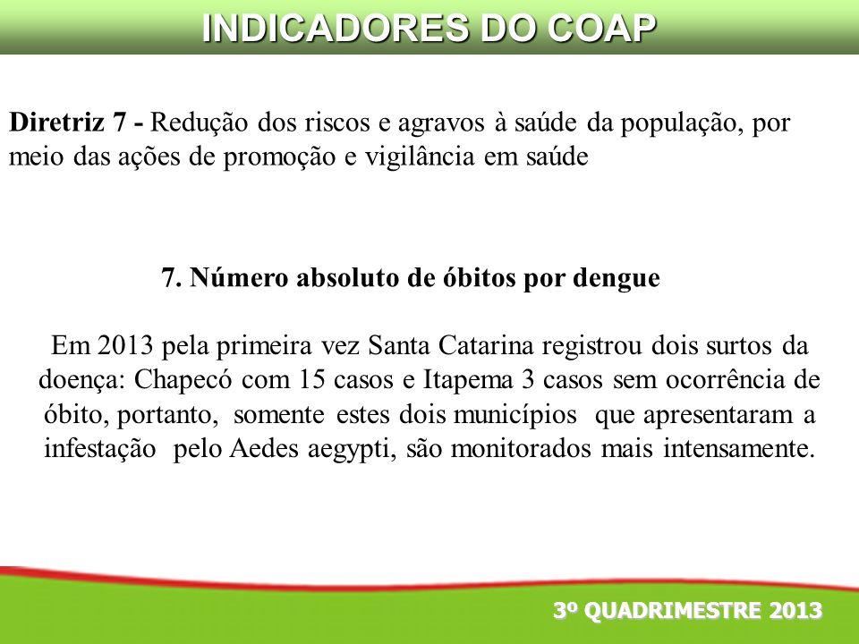 Em 2013 pela primeira vez Santa Catarina registrou dois surtos da doença: Chapecó com 15 casos e Itapema 3 casos sem ocorrência de óbito, portanto, so