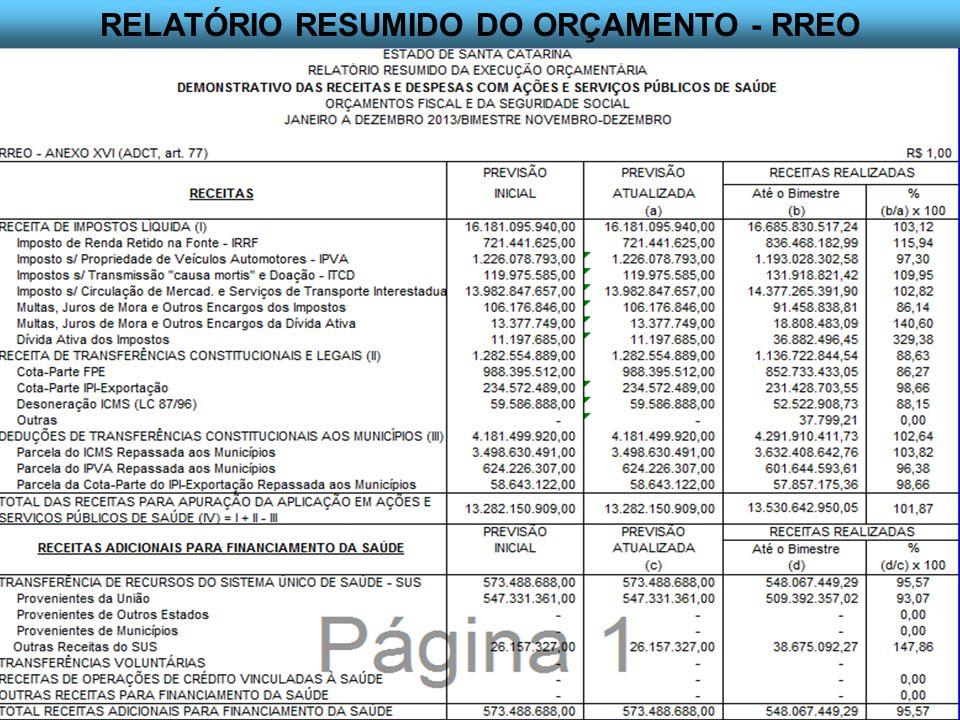 3º QUADRIMESTRE 2013 GERÊNCIA DE OBRAS E MANUTENÇÃO - GEOMA UNIDADEOBRA SITUAÇÃO ATUAL HGCRReforma para instalação Ressonância Obra em andamento com 17,26% HIJG Reforma do Centro Cirúrgico, UTI, CME, readequação emergência para instalar Centro.Cirurg.