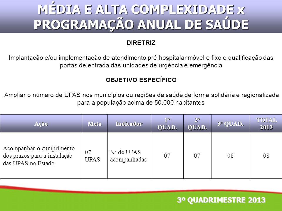 3º QUADRIMESTRE 2013 OBJETIVO ESPECÍFICO Ampliar o número de UPAS nos municípios ou regiões de saúde de forma solidária e regionalizada para a populaç