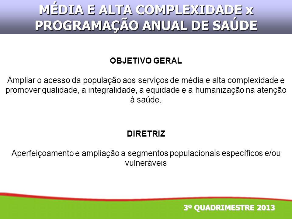 MÉDIA E ALTA COMPLEXIDADE x PROGRAMAÇÃO ANUAL DE SAÚDE OBJETIVO GERAL Ampliar o acesso da população aos serviços de média e alta complexidade e promov