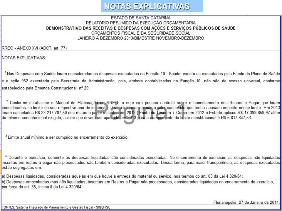 INTERNAÇÃO POR CAUSAS SENSIVEIS A ATENÇÃO BÁSICA 2008-2013 3º QUADRIMESTRE 2013 Fonte: SIH/SUS
