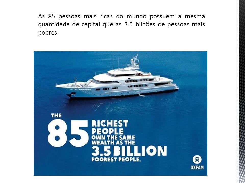 As 85 pessoas mais ricas do mundo possuem a mesma quantidade de capital que as 3.5 bilhões de pessoas mais pobres.