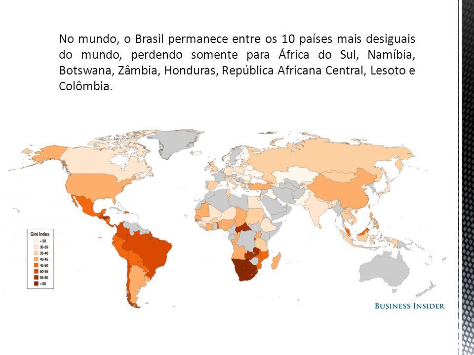 No mundo, o Brasil permanece entre os 10 países mais desiguais do mundo, perdendo somente para África do Sul, Namíbia, Botswana, Zâmbia, Honduras, República Africana Central, Lesoto e Colômbia.