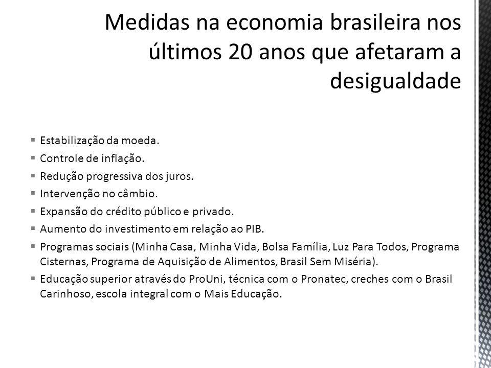  Estabilização da moeda.  Controle de inflação.