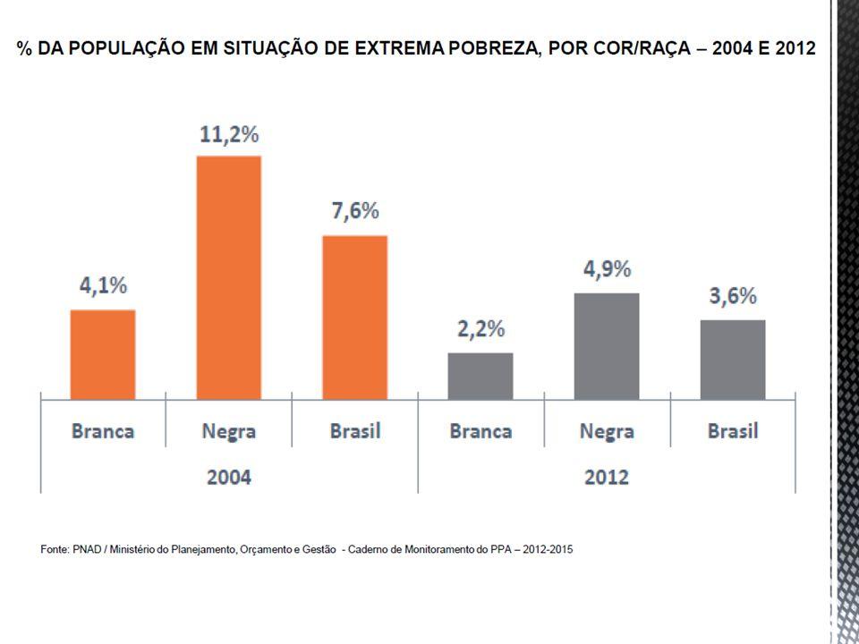  Vinte Anos de Economia Brasileira – 1994 – 2014 , Gerson Gomes e Carlos Antônio Silva da Cruz.