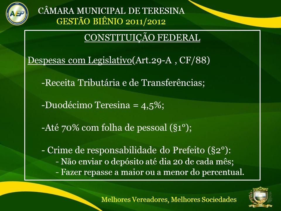 CÂMARA MUNICIPAL DE TERESINA GESTÃO BIÊNIO 2011/2012 CONSTITUIÇÃO FEDERAL Despesas com Legislativo(Art.29-A, CF/88) -Receita Tributária e de Transferências; -Duodécimo Teresina = 4,5%; -Até 70% com folha de pessoal (§1°); - Crime de responsabilidade do Prefeito (§2°): - Não enviar o depósito até dia 20 de cada mês; - Fazer repasse a maior ou a menor do percentual.