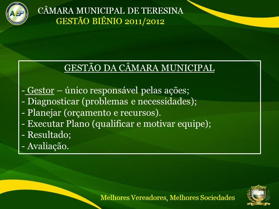 CÂMARA MUNICIPAL DE TERESINA GESTÃO BIÊNIO 2011/2012 GESTÃO DA CÂMARA MUNICIPAL - Gestor – único responsável pelas ações; - Diagnosticar (problemas e necessidades); - Planejar (orçamento e recursos).