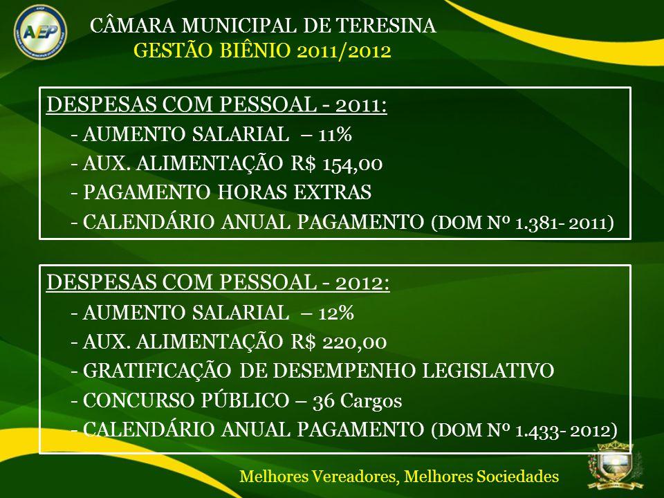 CÂMARA MUNICIPAL DE TERESINA GESTÃO BIÊNIO 2011/2012 DESPESAS COM PESSOAL - 2011: - AUMENTO SALARIAL – 11% - AUX.