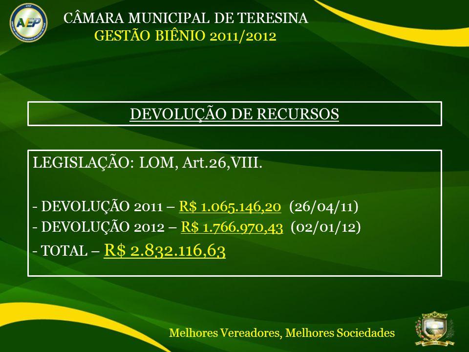 CÂMARA MUNICIPAL DE TERESINA GESTÃO BIÊNIO 2011/2012 DEVOLUÇÃO DE RECURSOS LEGISLAÇÃO: LOM, Art.26,VIII.