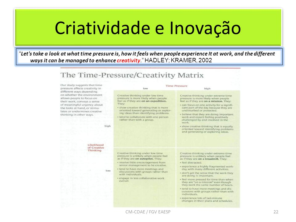 "Criatividade e Inovação 22CM-CDAE / FGV EAESP "" Let's take a look at what time pressure is, how it feels when people experience It at work, and the di"