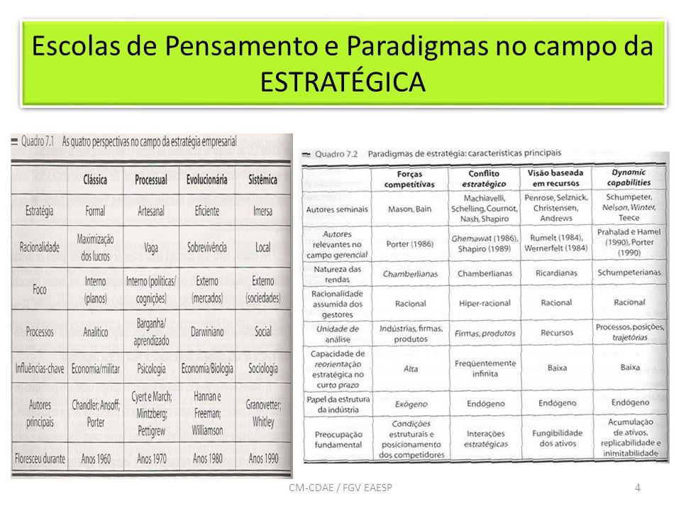 Escolas de Pensamento e Paradigmas no campo da ESTRATÉGICA 4CM-CDAE / FGV EAESP