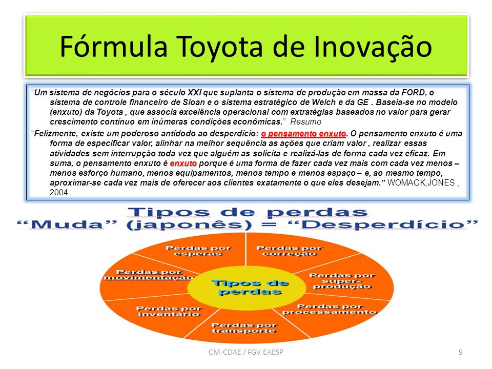 Genesis da Inovação 20CM-CDAE / FGV EAESP Brand innovation, for example, migth require concurrent innovations along the dimensions of customer experience, offerings and presence.