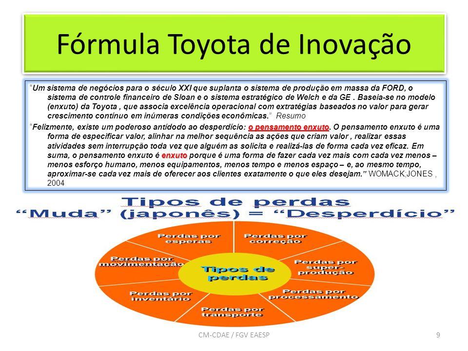 Fórmula Toyota de Inovação 9CM-CDAE / FGV EAESP Um sistema de negócios para o século XXI que suplanta o sistema de produção em massa da FORD, o sistema de controle financeiro de Sloan e o sistema estratégico de Welch e da GE.