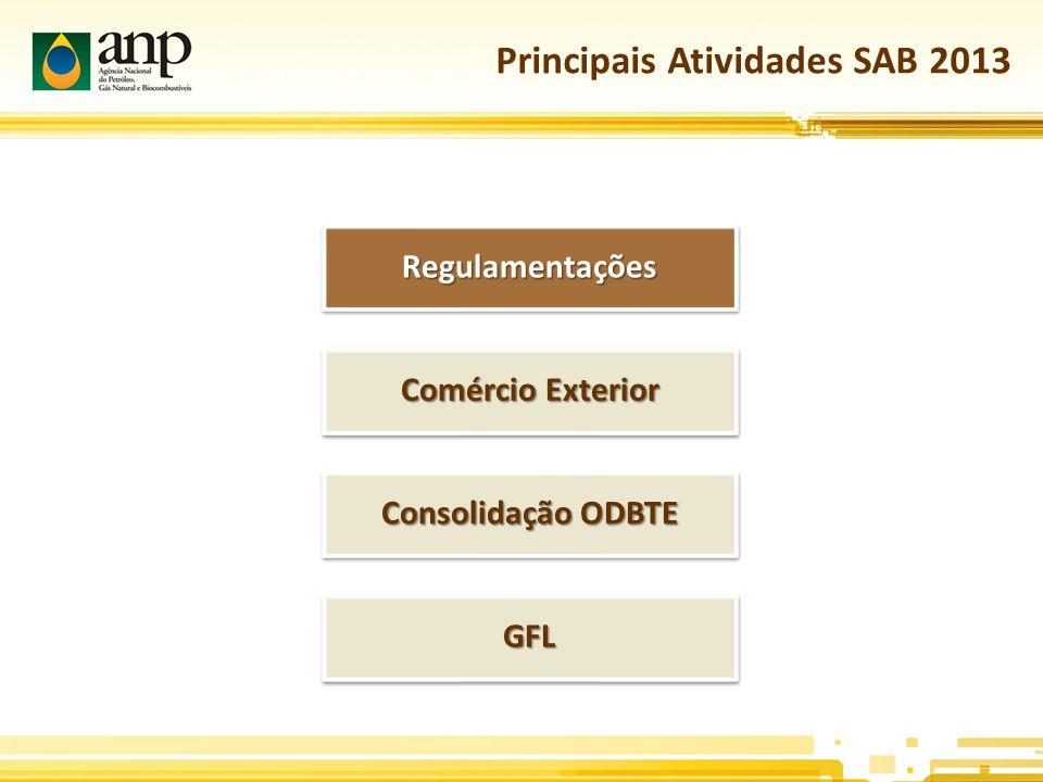 Principais Atividades SAB 2013 RegulamentaçõesRegulamentações Consolidação ODBTE GFLGFL Comércio Exterior