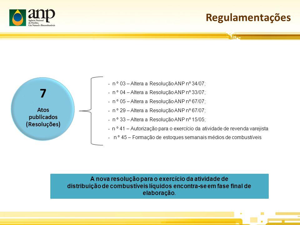 Regulamentações 7 Atos publicados (Resoluções) - n º 03 – Altera a Resolução ANP nº 34/07; - n º 04 – Altera a Resolução ANP nº 33/07; - n º 05 – Altera a Resolução ANP nº 67/07; - n º 29 – Altera a Resolução ANP nº 67/07; - n º 33 – Altera a Resolução ANP nº 15/05; - n º 41 – Autorização para o exercício da atividade de revenda varejista - n º 45 – Formação de estoques semanais médios de combustíveis A nova resolução para o exercício da atividade de distribuição de combustíveis líquidos encontra-se em fase final de elaboração.