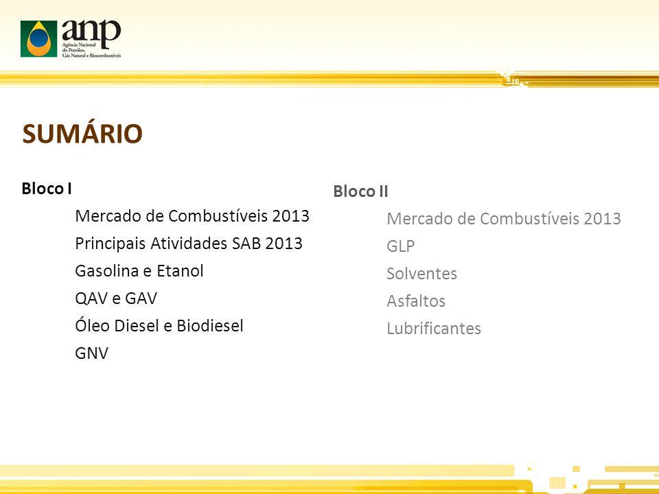 Principais Atividades SAB 2013 GFLGFL Consolidação ODBTE RegulamentaçõesRegulamentações Comércio Exterior
