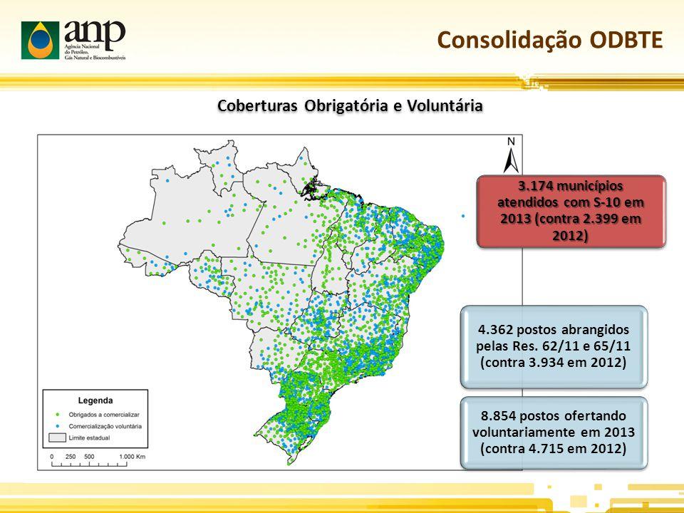 Consolidação ODBTE Coberturas Obrigatória e Voluntária 4.362 postos abrangidos pelas Res.