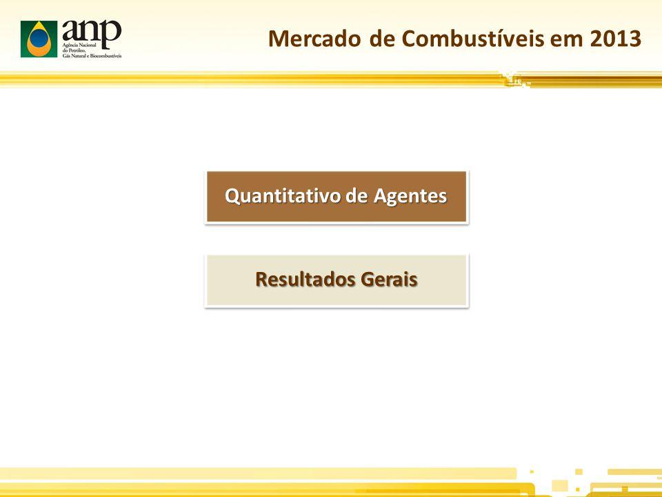 Mercado de Combustíveis em 2013 Quantitativo de Agentes Resultados Gerais