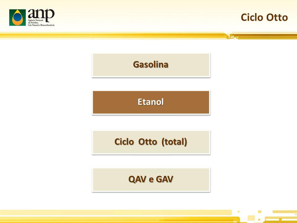 Ciclo Otto EtanolEtanol GasolinaGasolina Ciclo Otto (total) QAV e GAV