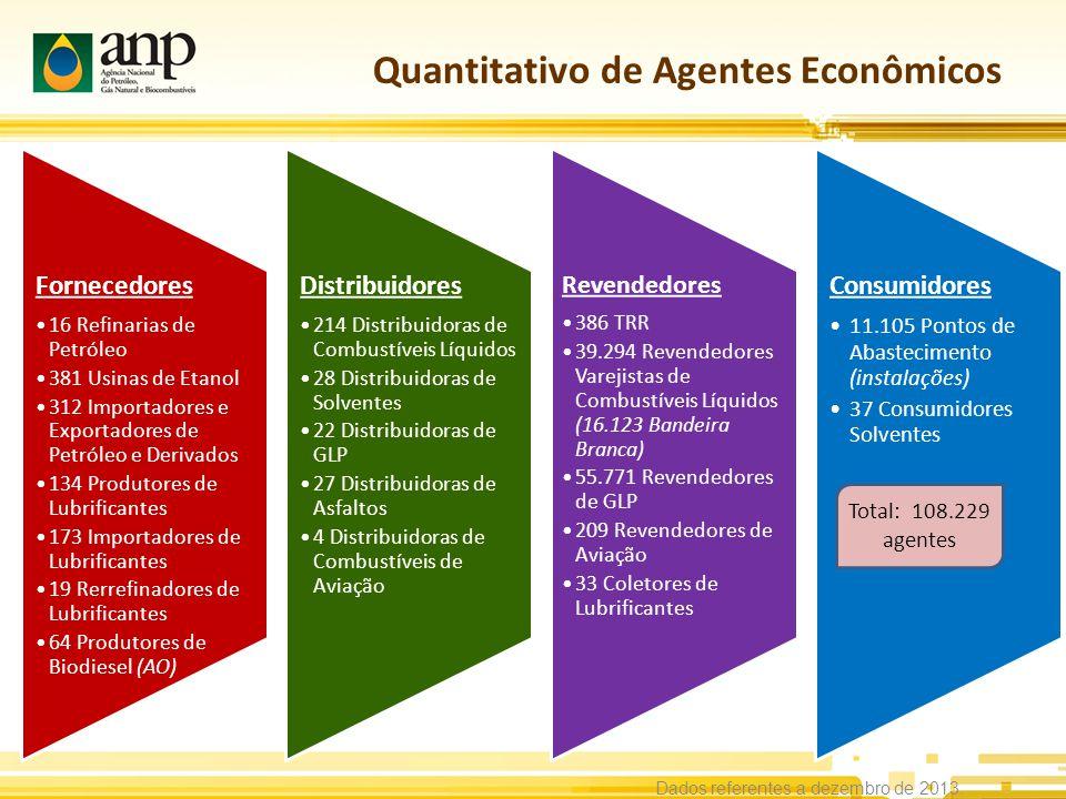 Quantitativo de Agentes Econômicos Dados referentes a dezembro de 2013.