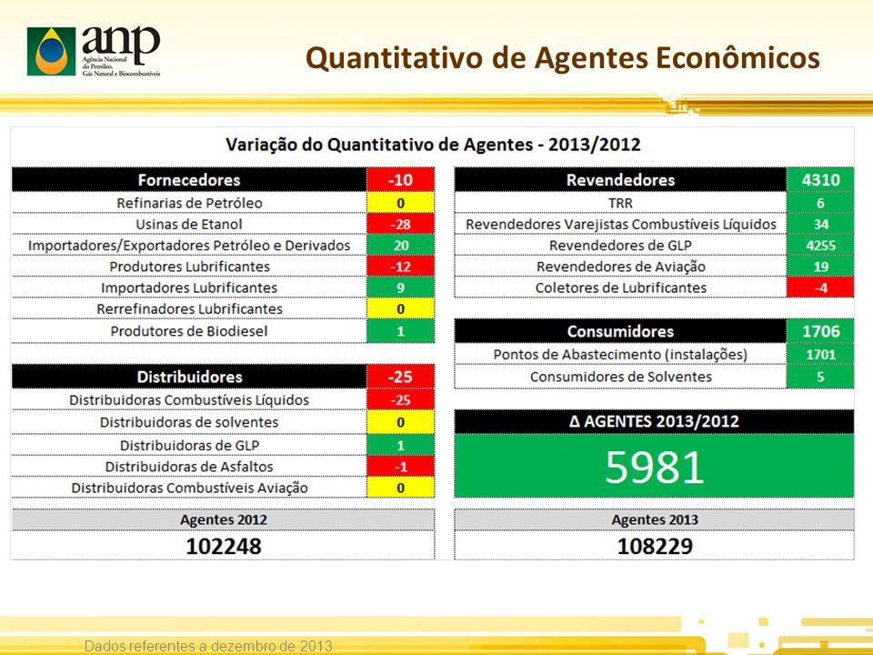 QAV – Vendas Internas QAV ▼ 0,9% QAV ▼ 0,9% 191 revendedores (2013)