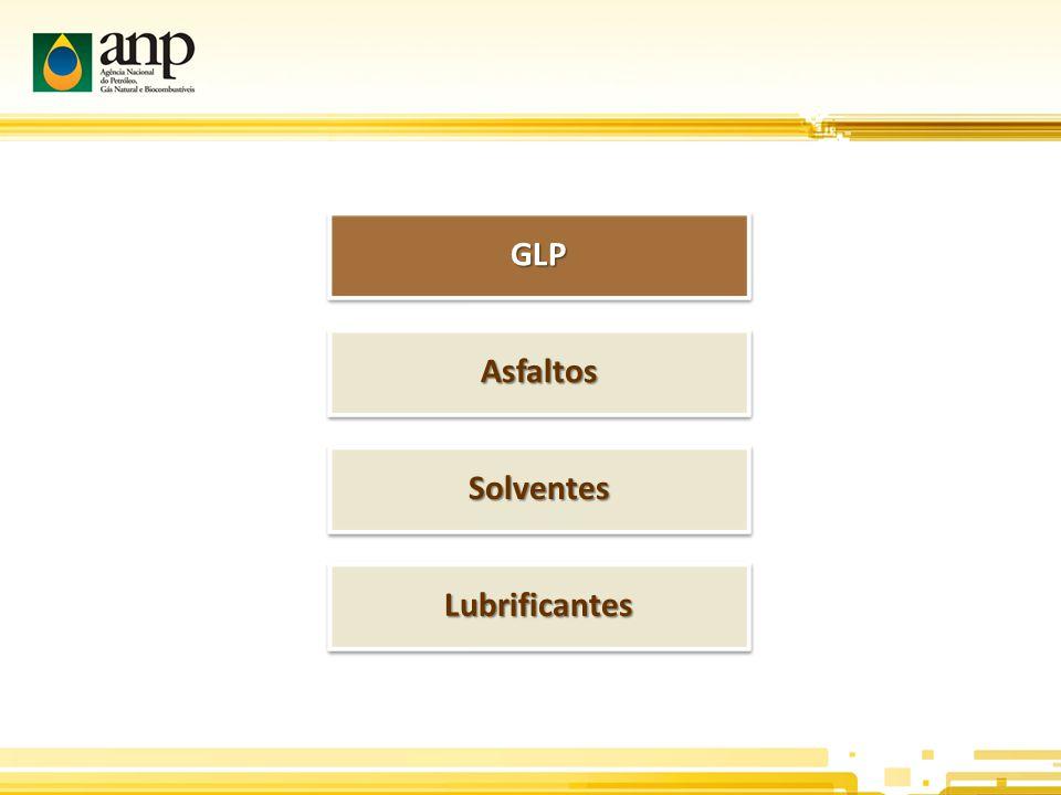 GLPGLP AsfaltosAsfaltos SolventesSolventes LubrificantesLubrificantes