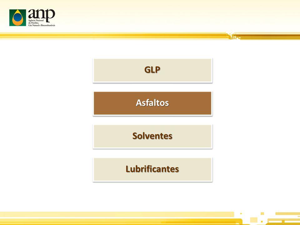 AsfaltosAsfaltos GLPGLP SolventesSolventes LubrificantesLubrificantes