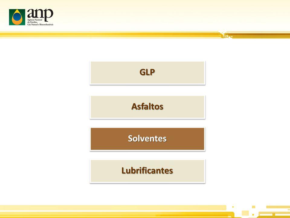 SolventesSolventes GLPGLP AsfaltosAsfaltos LubrificantesLubrificantes