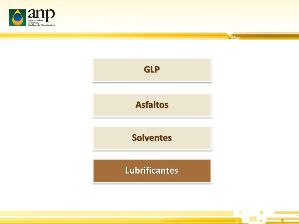 LubrificantesLubrificantes GLPGLP AsfaltosAsfaltos SolventesSolventes