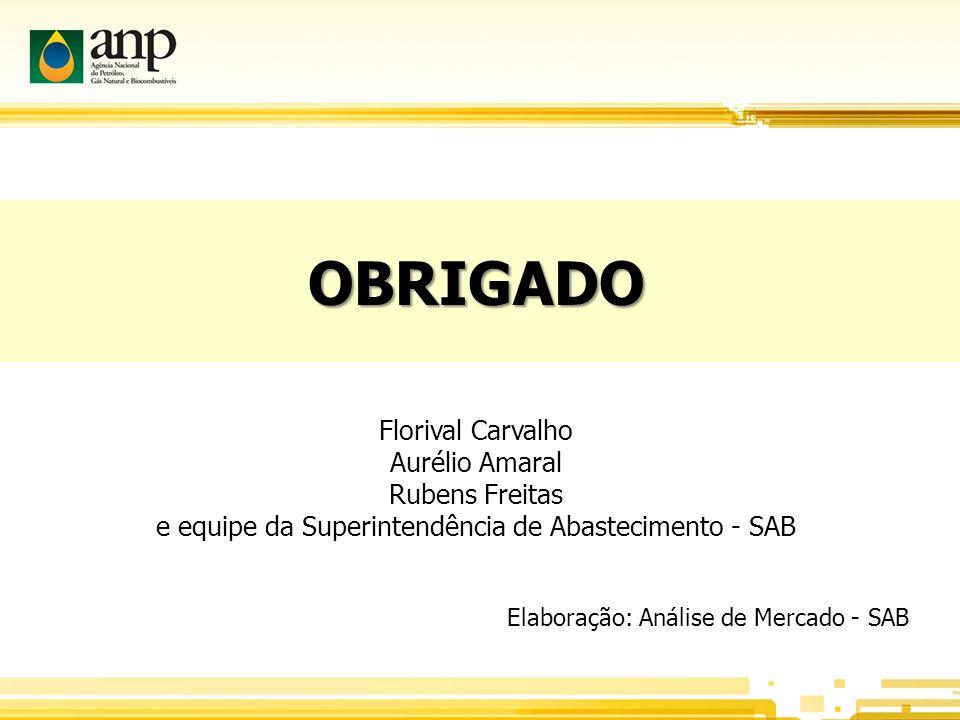 OBRIGADO Florival Carvalho Aurélio Amaral Rubens Freitas e equipe da Superintendência de Abastecimento - SAB Elaboração: Análise de Mercado - SAB